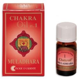 Muladhara Chakroil