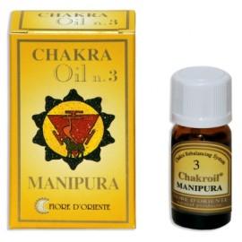 Manipura Chakroil
