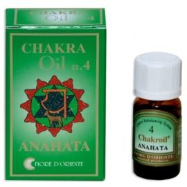 Anahata Chakroil
