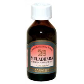 Muladhaara B.M.O.